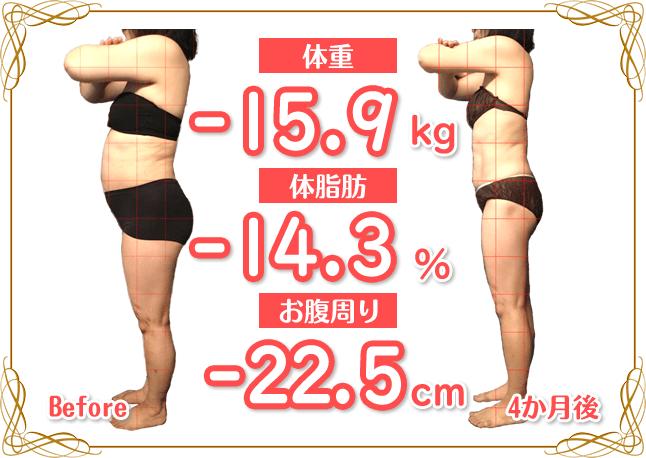 宇都宮市 50代 女性 ダイエットコースのBefore&After